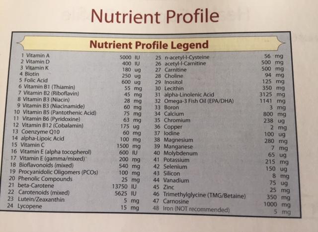 cantidad-nutrientes