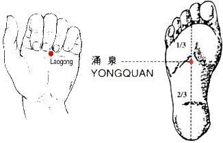 yongquan-y-laogong